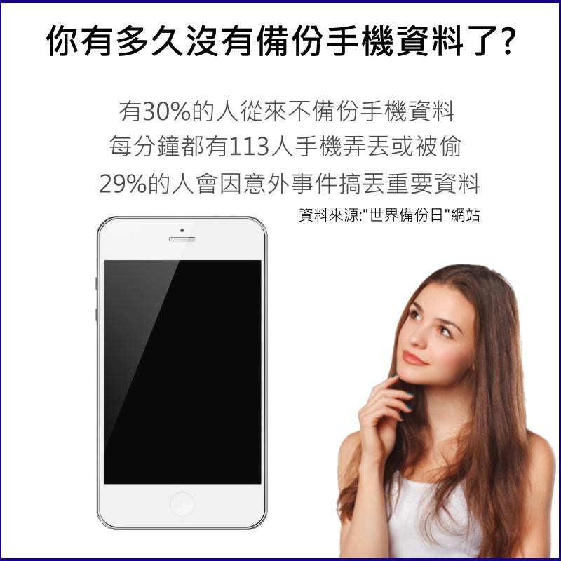 【iphone 專用 自動備份神器】備份豆腐頭 bakcup cube 自動備份 照片 影片 聯絡人